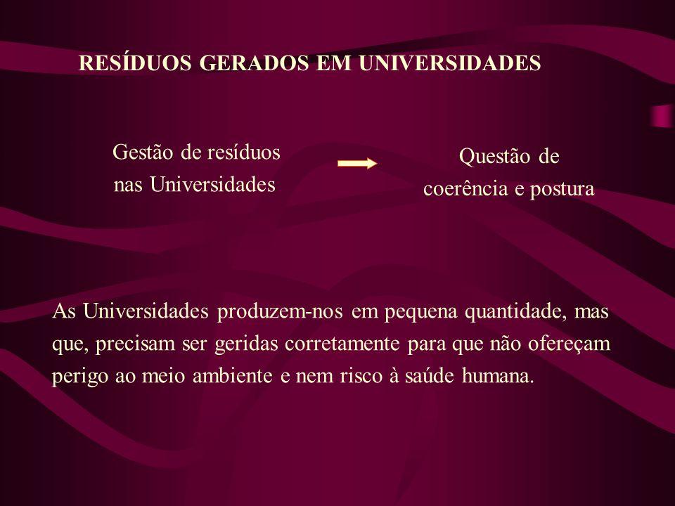 RESÍDUOS GERADOS EM UNIVERSIDADES Gestão de resíduos nas Universidades Questão de coerência e postura As Universidades produzem-nos em pequena quantid