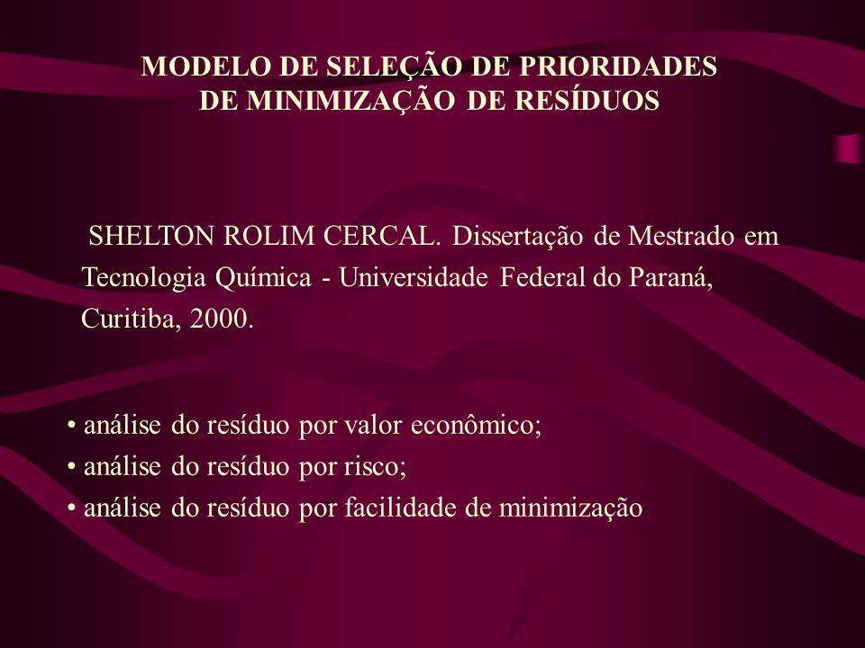 MODELO DE SELEÇÃO DE PRIORIDADES DE MINIMIZAÇÃO DE RESÍDUOS SHELTON ROLIM CERCAL. Dissertação de Mestrado em Tecnologia Química - Universidade Federal