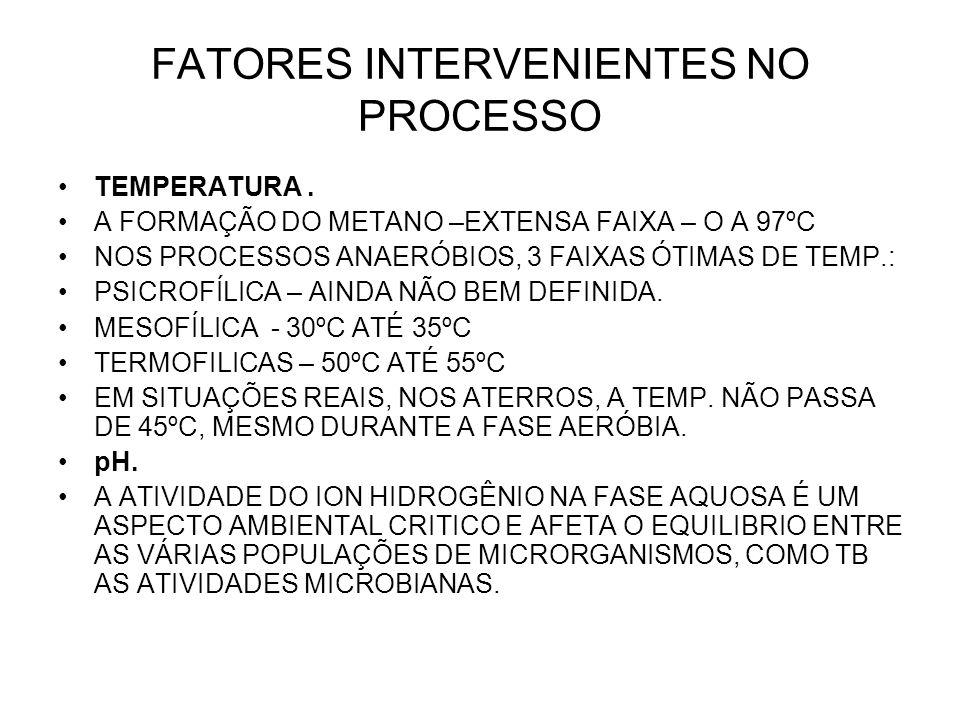 FATORES INTERVENIENTES NO PROCESSO TEMPERATURA.