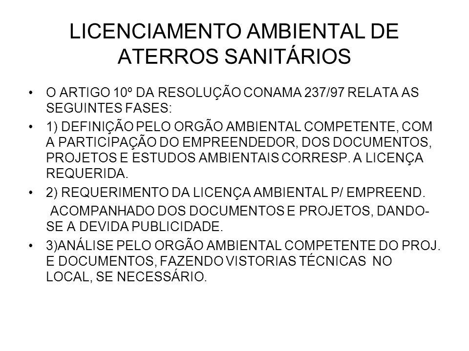 LICENCIAMENTO AMBIENTAL DE ATERROS SANITÁRIOS O ARTIGO 10º DA RESOLUÇÃO CONAMA 237/97 RELATA AS SEGUINTES FASES: 1) DEFINIÇÃO PELO ORGÃO AMBIENTAL COMPETENTE, COM A PARTICIPAÇÃO DO EMPREENDEDOR, DOS DOCUMENTOS, PROJETOS E ESTUDOS AMBIENTAIS CORRESP.