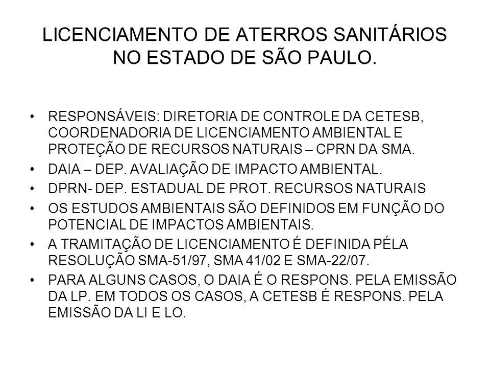 LICENCIAMENTO DE ATERROS SANITÁRIOS NO ESTADO DE SÃO PAULO. RESPONSÁVEIS: DIRETORIA DE CONTROLE DA CETESB, COORDENADORIA DE LICENCIAMENTO AMBIENTAL E