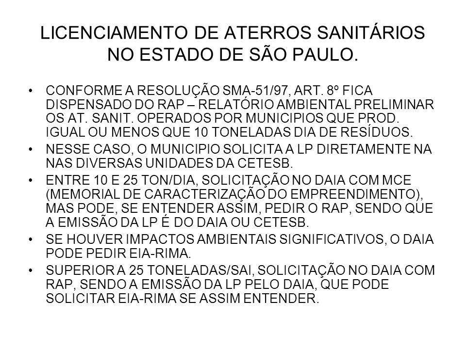 LICENCIAMENTO DE ATERROS SANITÁRIOS NO ESTADO DE SÃO PAULO. CONFORME A RESOLUÇÃO SMA-51/97, ART. 8º FICA DISPENSADO DO RAP – RELATÓRIO AMBIENTAL PRELI