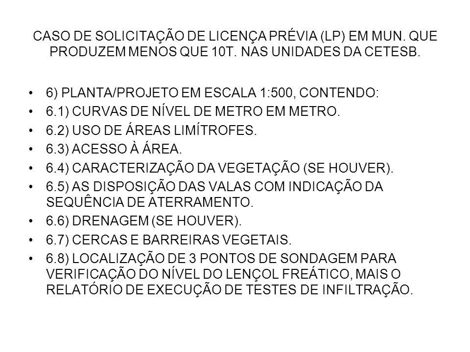 CASO DE SOLICITAÇÃO DE LICENÇA PRÉVIA (LP) EM MUN.