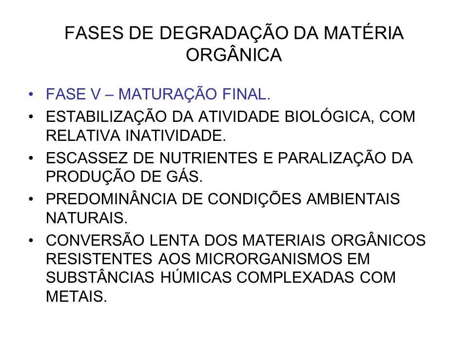 FASES DE DEGRADAÇÃO DA MATÉRIA ORGÂNICA FASE V – MATURAÇÃO FINAL. ESTABILIZAÇÃO DA ATIVIDADE BIOLÓGICA, COM RELATIVA INATIVIDADE. ESCASSEZ DE NUTRIENT