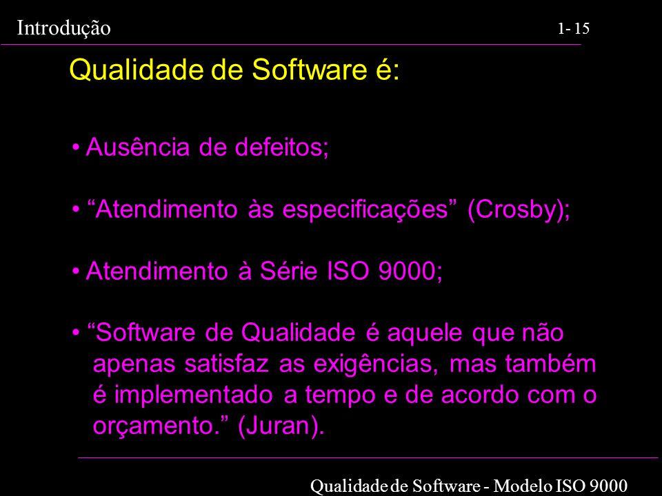 Qualidade de Software - Modelo ISO 9000 Introdução 1-15 Qualidade de Software é: Ausência de defeitos; Atendimento às especificações (Crosby); Atendim