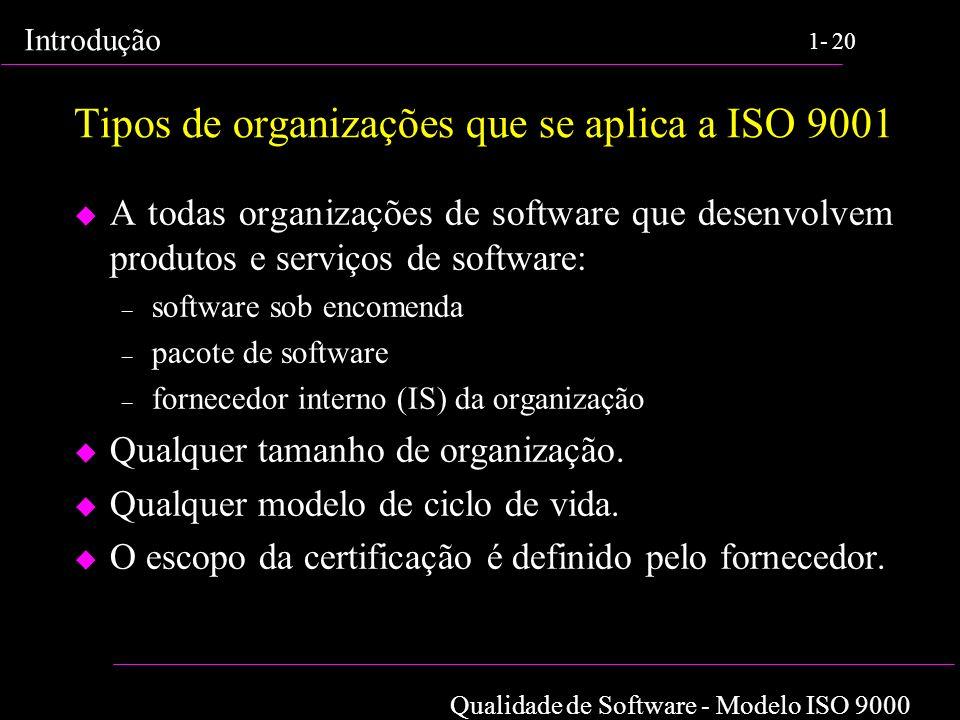 Qualidade de Software - Modelo ISO 9000 Introdução 1-20 Tipos de organizações que se aplica a ISO 9001 u A todas organizações de software que desenvol