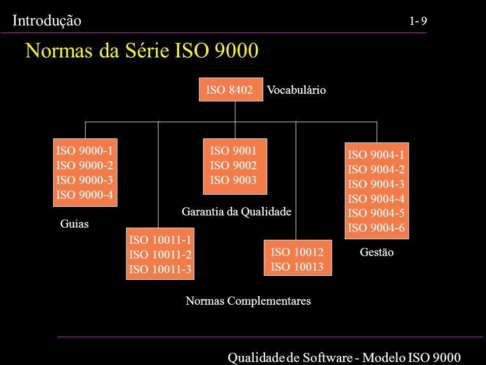Qualidade de Software - Modelo ISO 9000 Introdução 1-9 Normas da Série ISO 9000 ISO 8402 ISO 9000-1 ISO 9000-2 ISO 9000-3 ISO 9000-4 ISO 9001 ISO 9002