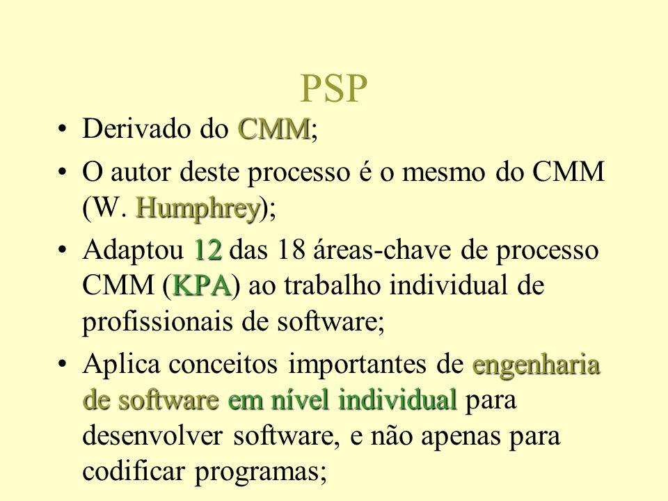 PSP CMMDerivado do CMM; HumphreyO autor deste processo é o mesmo do CMM (W.