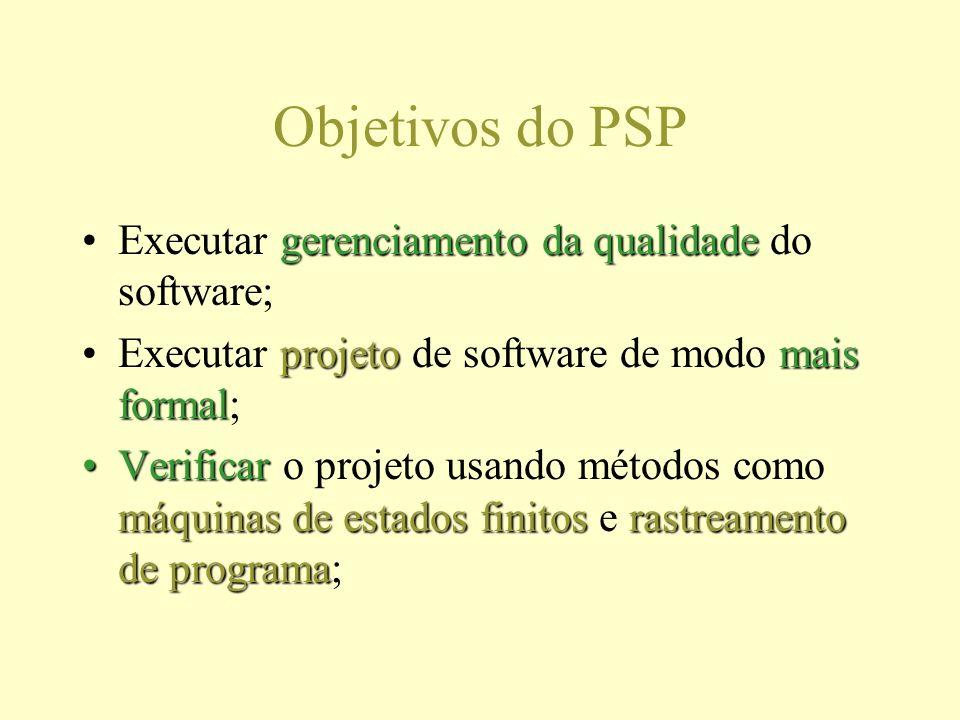 Objetivos do PSP gerenciamento da qualidadeExecutar gerenciamento da qualidade do software; projetomais formalExecutar projeto de software de modo mais formal; Verificar máquinas de estados finitosrastreamento de programaVerificar o projeto usando métodos como máquinas de estados finitos e rastreamento de programa;