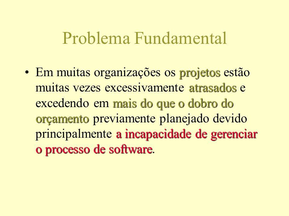Problema Fundamental projetos atrasados mais do que o dobro do orçamento a incapacidade de gerenciar o processo de softwareEm muitas organizações os p