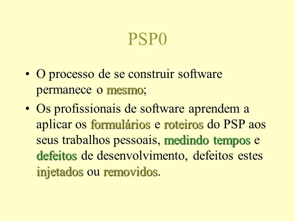PSP0 mesmoO processo de se construir software permanece o mesmo; formuláriosroteiros medindo tempos defeitos injetadosremovidosOs profissionais de sof