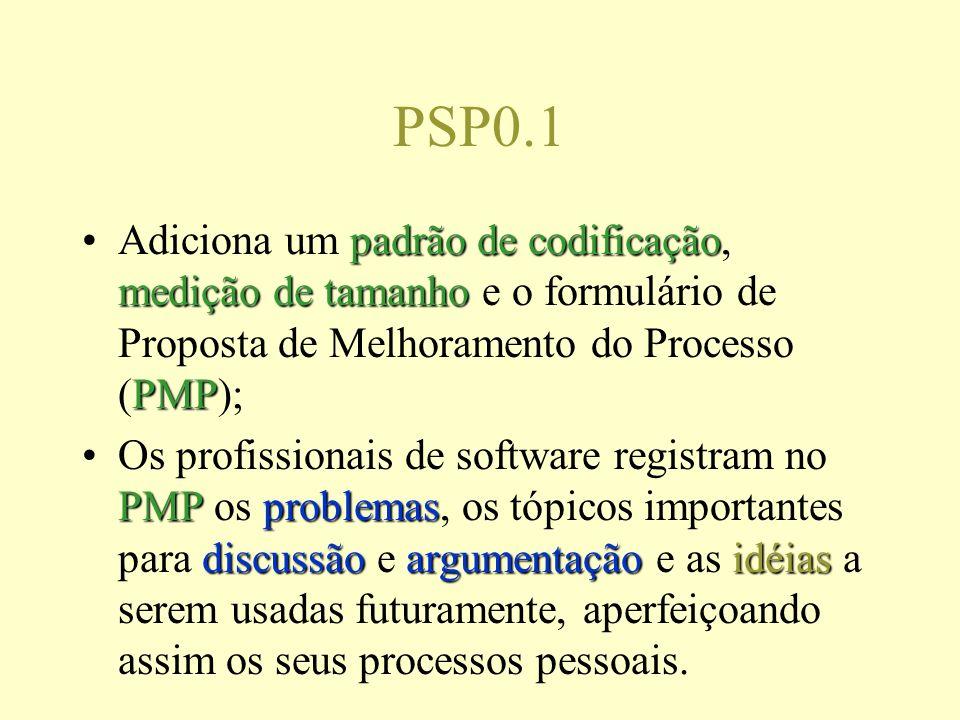 PSP0.1 padrão de codificação medição de tamanho PMPAdiciona um padrão de codificação, medição de tamanho e o formulário de Proposta de Melhoramento do Processo (PMP); PMPproblemas discussãoargumentaçãoidéiasOs profissionais de software registram no PMP os problemas, os tópicos importantes para discussão e argumentação e as idéias a serem usadas futuramente, aperfeiçoando assim os seus processos pessoais.
