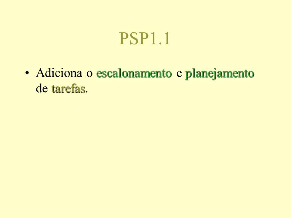 PSP1.1 escalonamentoplanejamento tarefasAdiciona o escalonamento e planejamento de tarefas.