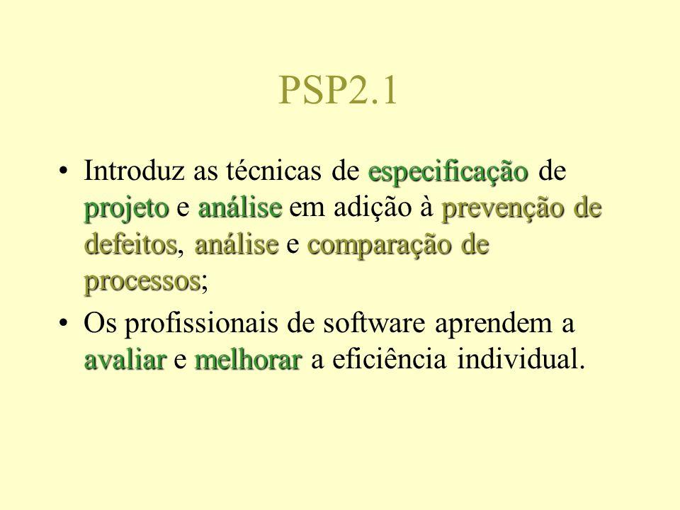 PSP2.1 especificação projetoanáliseprevenção de defeitosanálisecomparação de processosIntroduz as técnicas de especificação de projeto e análise em adição à prevenção de defeitos, análise e comparação de processos; avaliarmelhorarOs profissionais de software aprendem a avaliar e melhorar a eficiência individual.