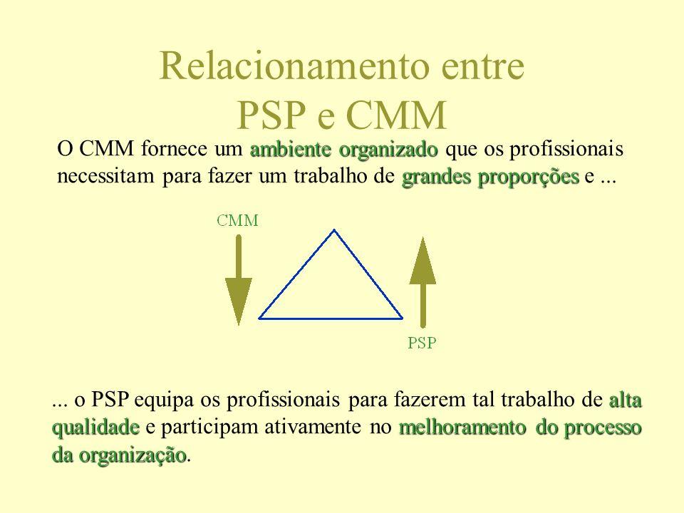 Relacionamento entre PSP e CMM ambiente organizado O CMM fornece um ambiente organizado que os profissionais grandes proporções necessitam para fazer um trabalho de grandes proporções e...