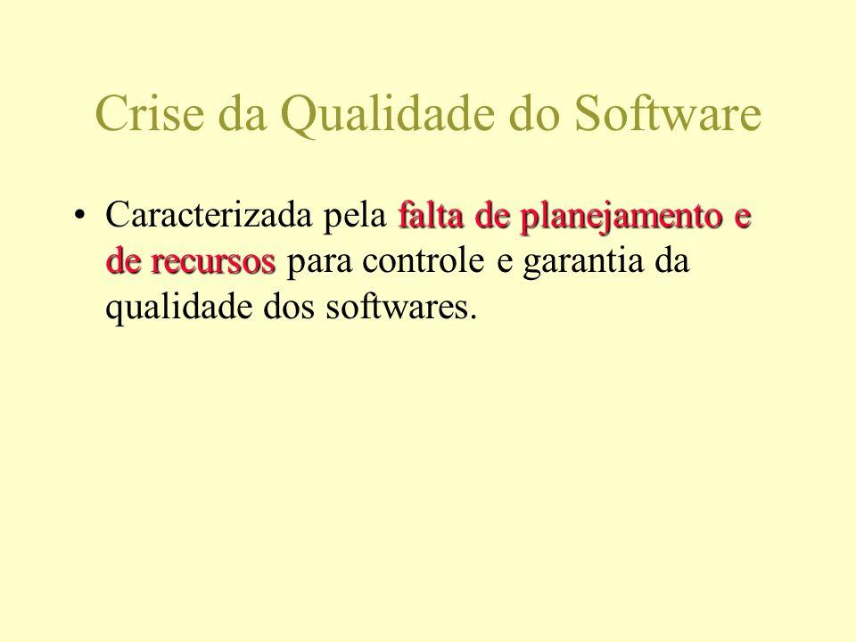 Crise da Qualidade do Software falta de planejamento e de recursosCaracterizada pela falta de planejamento e de recursos para controle e garantia da qualidade dos softwares.