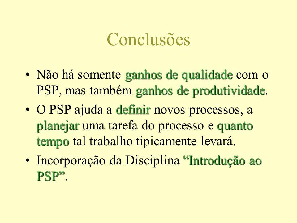 Conclusões ganhos de qualidade ganhos de produtividadeNão há somente ganhos de qualidade com o PSP, mas também ganhos de produtividade.