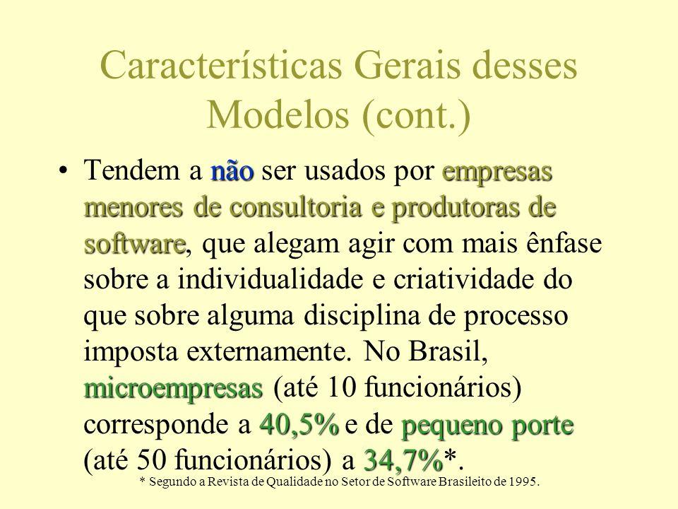 * Segundo a Revista de Qualidade no Setor de Software Brasileito de 1995. Características Gerais desses Modelos (cont.) nãoempresas menores de consult