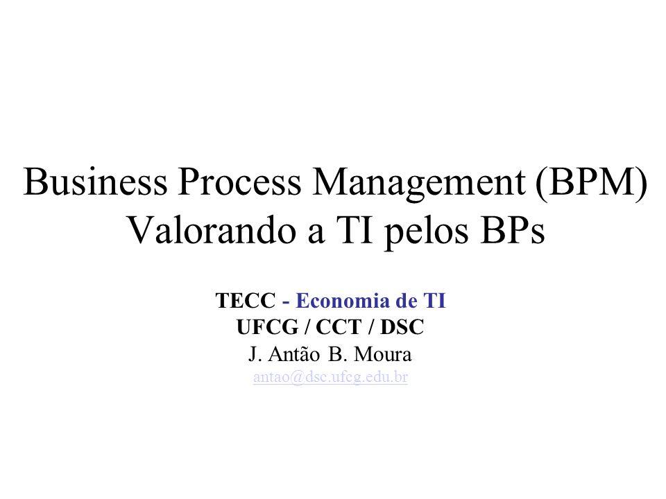 Objetivos Oferecer visão panorâmica sobre BPM Investigar o impacto de BPM para empresas fornecedoras de TI Agregar valor aos processos de vendas de fornecedores de TI Examinar métodos de valoração econômica de processos suportados por soluções de TI –Estimar o valor da TI (argumento de vendas) –Valores presente (soluções em uso) e futuro (soluções sendo vendidas)