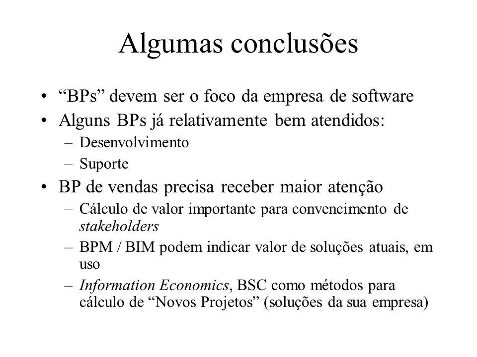 Algumas conclusões BPs devem ser o foco da empresa de software Alguns BPs já relativamente bem atendidos: –Desenvolvimento –Suporte BP de vendas preci