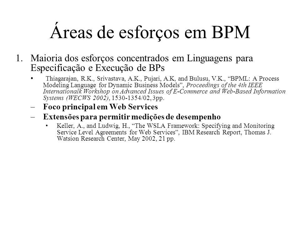 Áreas de esforços em BPM 1.Maioria dos esforços concentrados em Linguagens para Especificação e Execução de BPs Thiagarajan, R.K., Srivastava, A.K., P