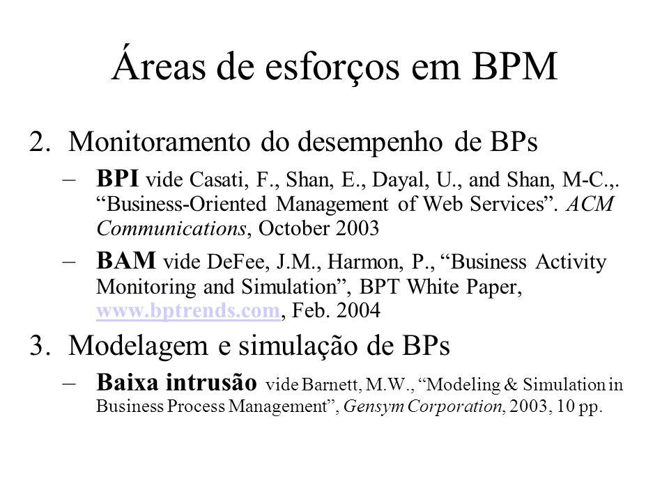 Áreas de esforços em BPM 2.Monitoramento do desempenho de BPs –BPI vide Casati, F., Shan, E., Dayal, U., and Shan, M-C.,. Business-Oriented Management