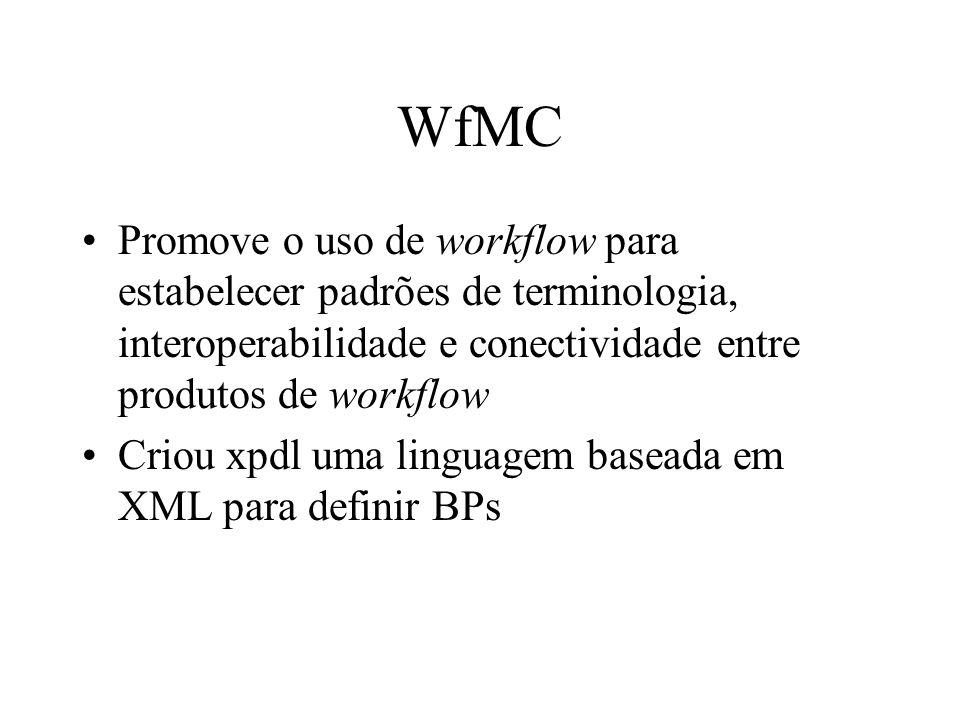 WfMC Promove o uso de workflow para estabelecer padrões de terminologia, interoperabilidade e conectividade entre produtos de workflow Criou xpdl uma
