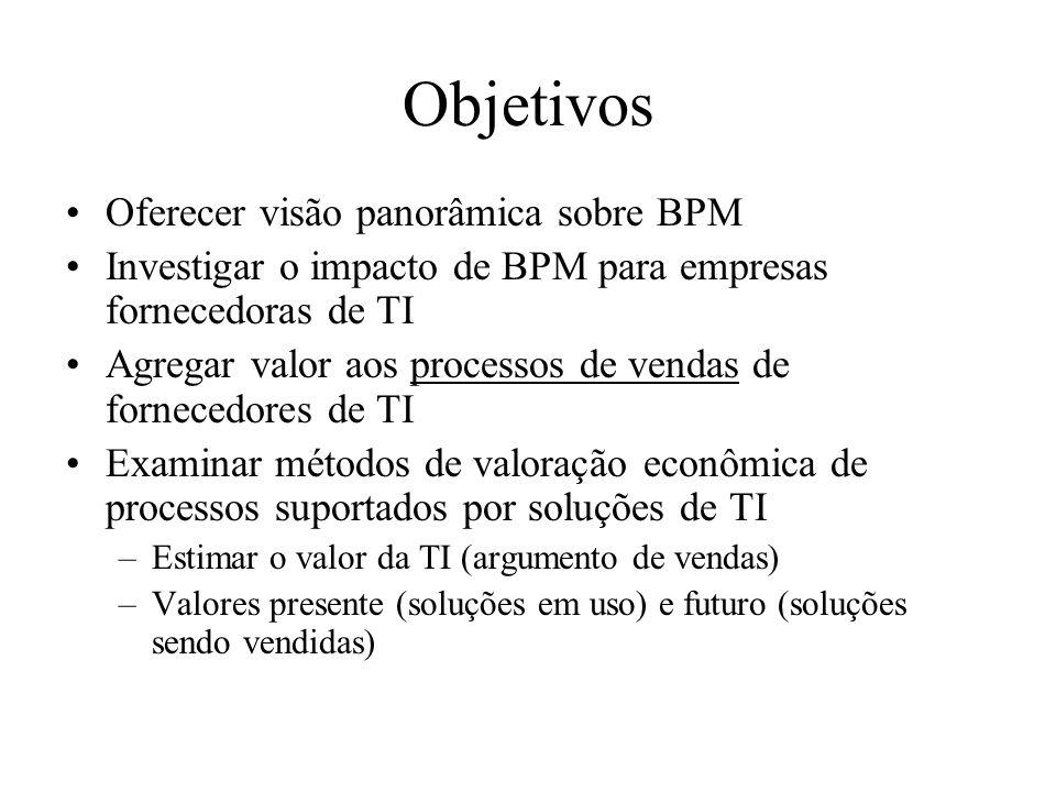 Objetivos Oferecer visão panorâmica sobre BPM Investigar o impacto de BPM para empresas fornecedoras de TI Agregar valor aos processos de vendas de fo