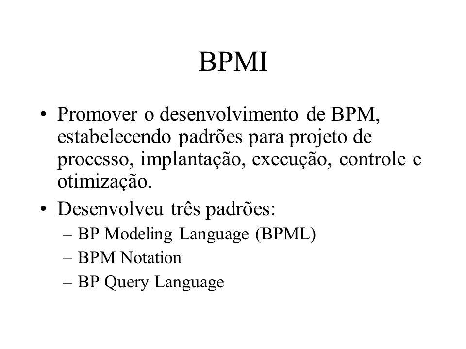 BPMI Promover o desenvolvimento de BPM, estabelecendo padrões para projeto de processo, implantação, execução, controle e otimização. Desenvolveu três