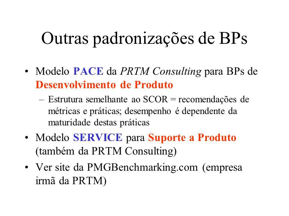 Outras padronizações de BPs Modelo PACE da PRTM Consulting para BPs de Desenvolvimento de Produto –Estrutura semelhante ao SCOR = recomendações de mét