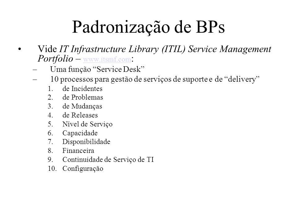 Padronização de BPs Vide IT Infrastructure Library (ITIL) Service Management Portfolio – www.itsmf.com : www.itsmf.com –Uma função Service Desk –10 pr
