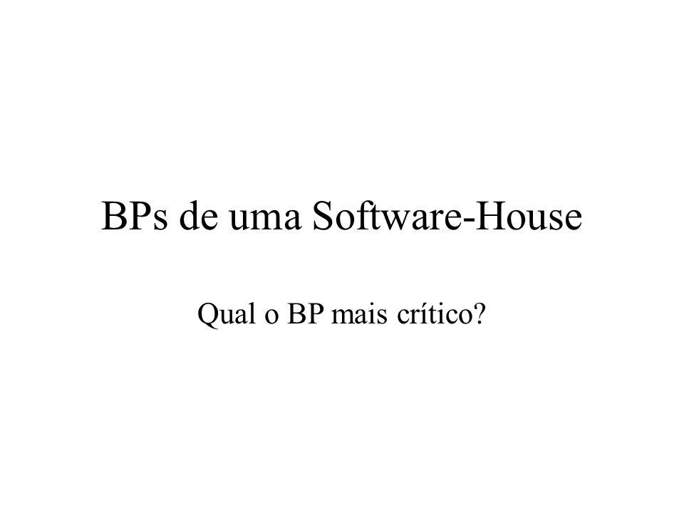BPs de uma Software-House Qual o BP mais crítico?