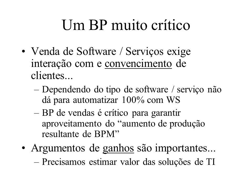 Um BP muito crítico Venda de Software / Serviços exige interação com e convencimento de clientes... –Dependendo do tipo de software / serviço não dá p