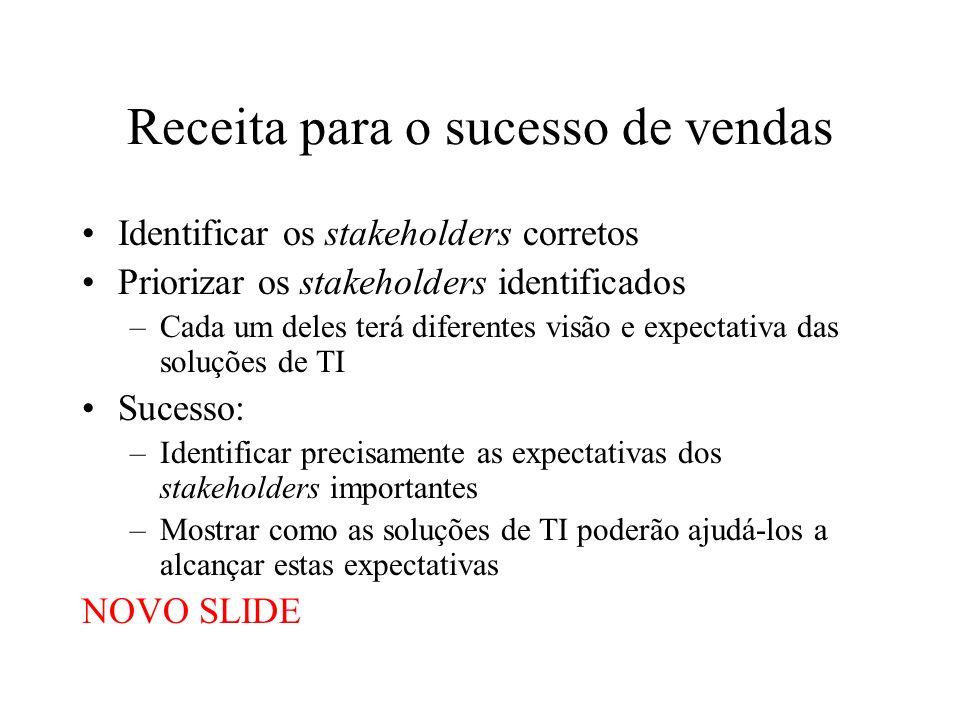 Receita para o sucesso de vendas Identificar os stakeholders corretos Priorizar os stakeholders identificados –Cada um deles terá diferentes visão e e