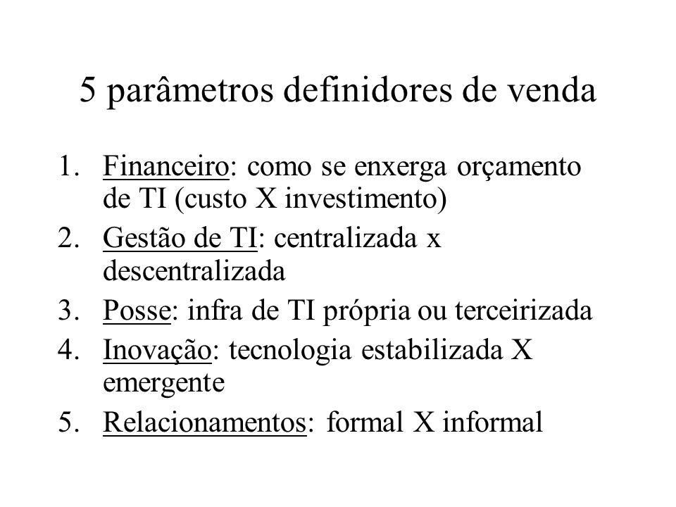 5 parâmetros definidores de venda 1.Financeiro: como se enxerga orçamento de TI (custo X investimento) 2.Gestão de TI: centralizada x descentralizada