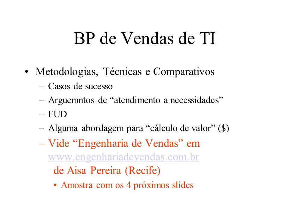 BP de Vendas de TI Metodologias, Técnicas e Comparativos –Casos de sucesso –Arguemntos de atendimento a necessidades –FUD –Alguma abordagem para cálcu