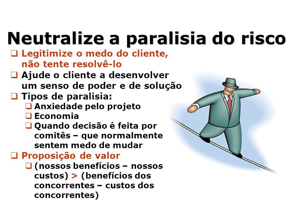 Neutralize a paralisia do risco Legitimize o medo do cliente, não tente resolvê-lo Ajude o cliente a desenvolver um senso de poder e de solução Tipos
