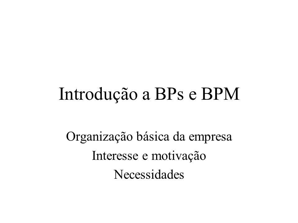 Introdução a BPs e BPM Organização básica da empresa Interesse e motivação Necessidades