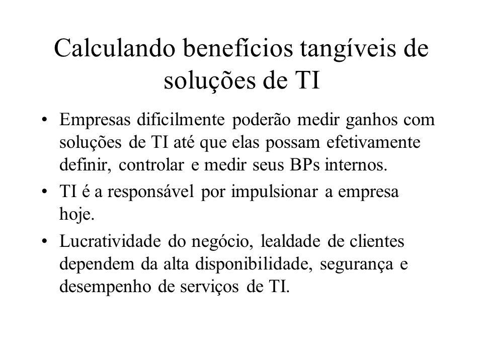 Calculando benefícios tangíveis de soluções de TI Empresas dificilmente poderão medir ganhos com soluções de TI até que elas possam efetivamente defin