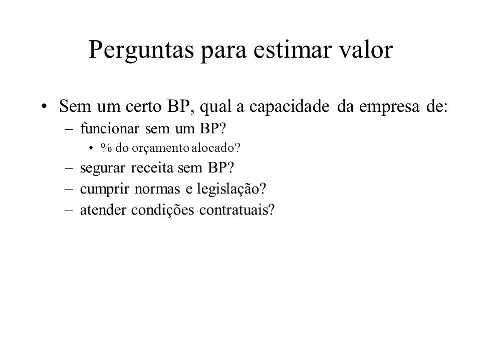 Perguntas para estimar valor Sem um certo BP, qual a capacidade da empresa de: –funcionar sem um BP? % do orçamento alocado? –segurar receita sem BP?