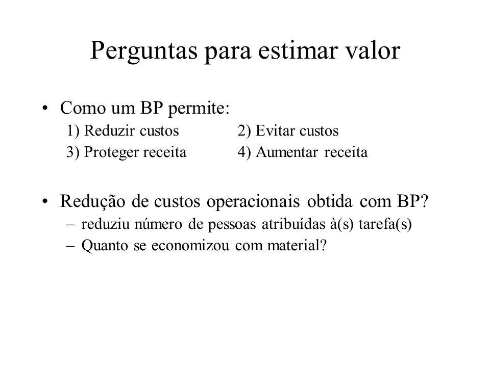 Perguntas para estimar valor Como um BP permite: 1) Reduzir custos2) Evitar custos 3) Proteger receita4) Aumentar receita Redução de custos operaciona