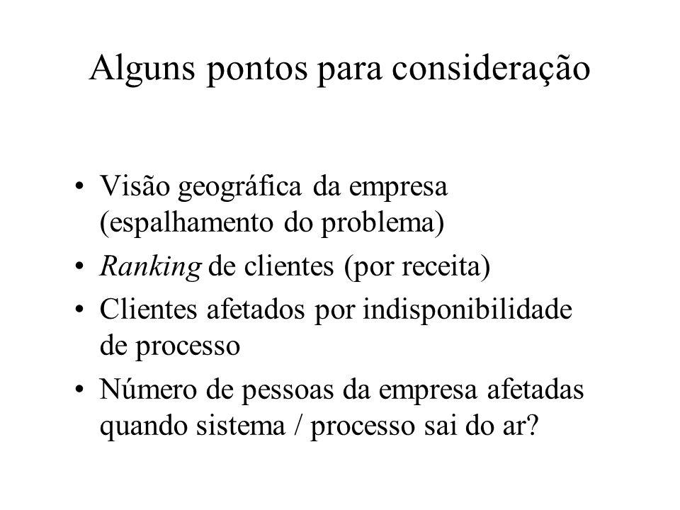 Alguns pontos para consideração Visão geográfica da empresa (espalhamento do problema) Ranking de clientes (por receita) Clientes afetados por indispo
