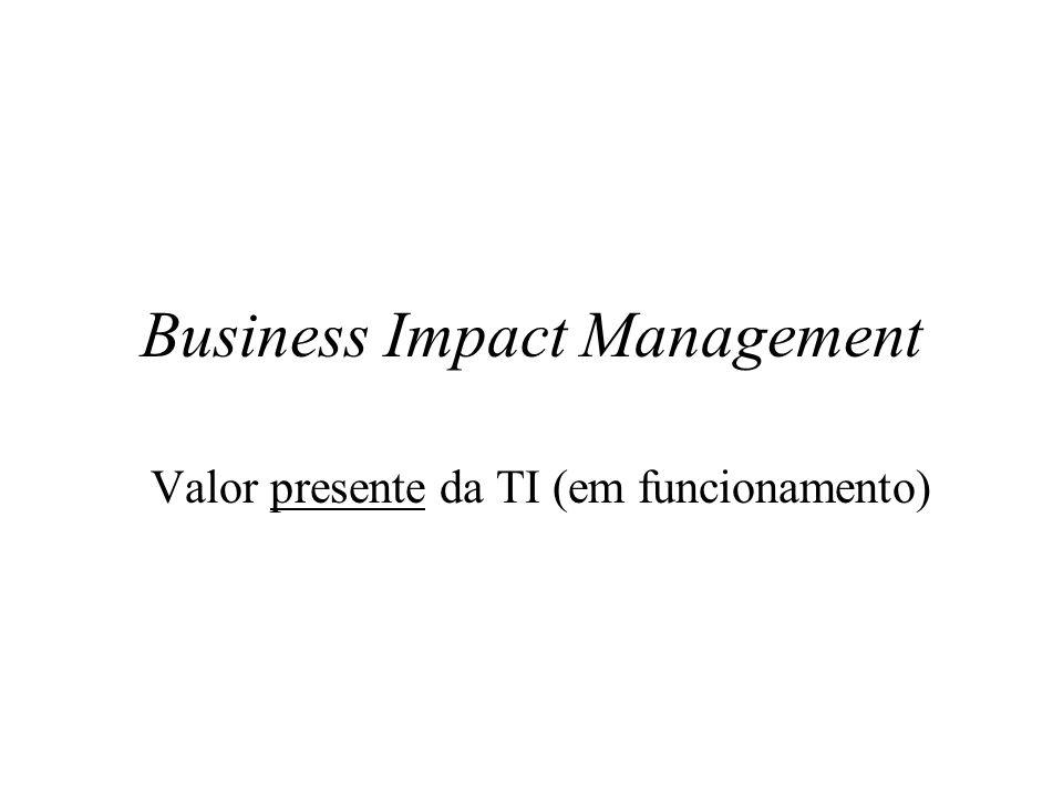 Business Impact Management Valor presente da TI (em funcionamento)