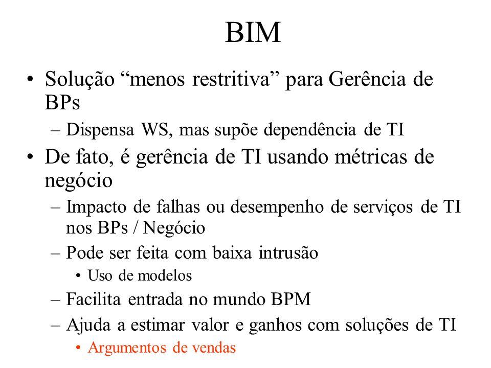 BIM Solução menos restritiva para Gerência de BPs –Dispensa WS, mas supõe dependência de TI De fato, é gerência de TI usando métricas de negócio –Impa