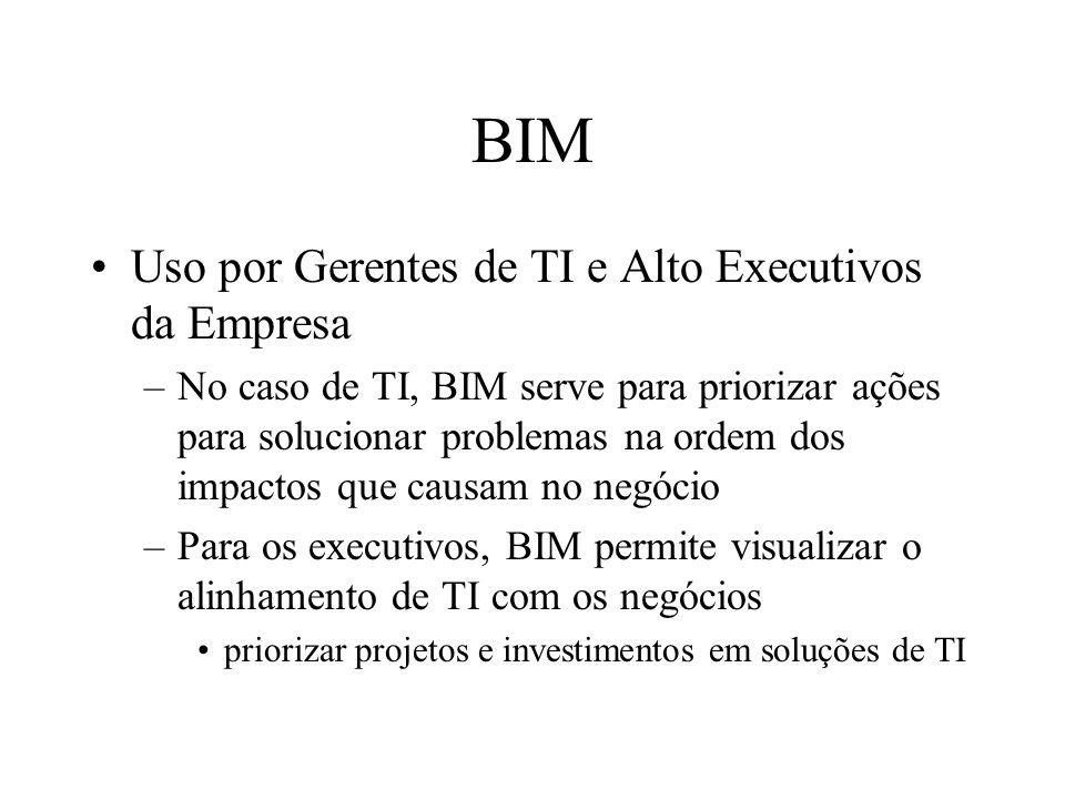 Uso por Gerentes de TI e Alto Executivos da Empresa –No caso de TI, BIM serve para priorizar ações para solucionar problemas na ordem dos impactos que
