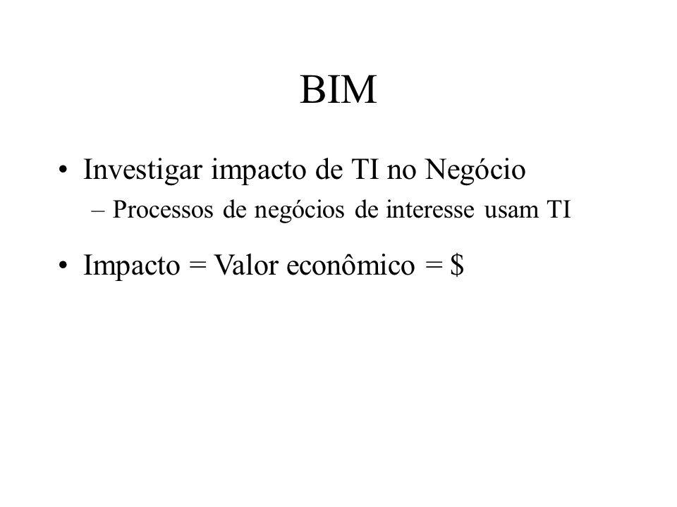 BIM Investigar impacto de TI no Negócio –Processos de negócios de interesse usam TI Impacto = Valor econômico = $