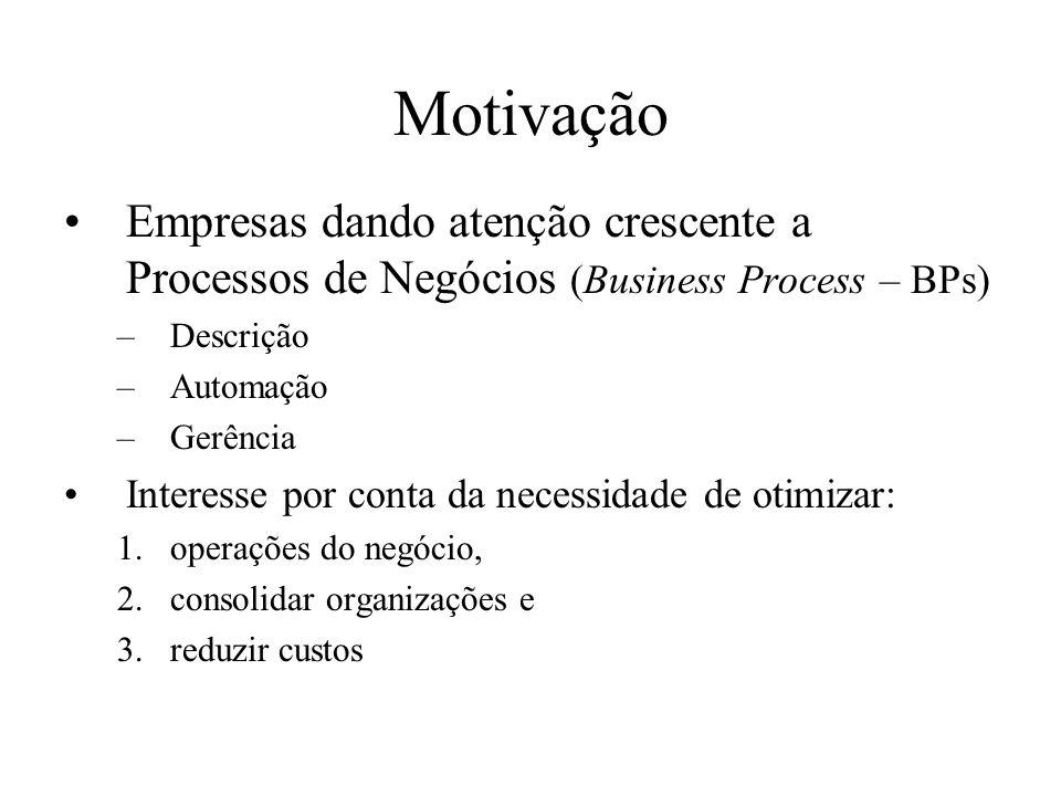 Motivação Empresas dando atenção crescente a Processos de Negócios (Business Process – BPs) –Descrição –Automação –Gerência Interesse por conta da nec