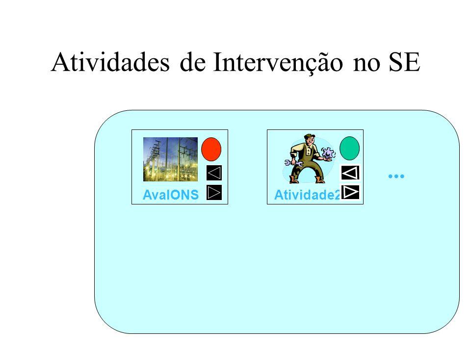 Atividades de Intervenção no SE... Atividade2 AvalONS