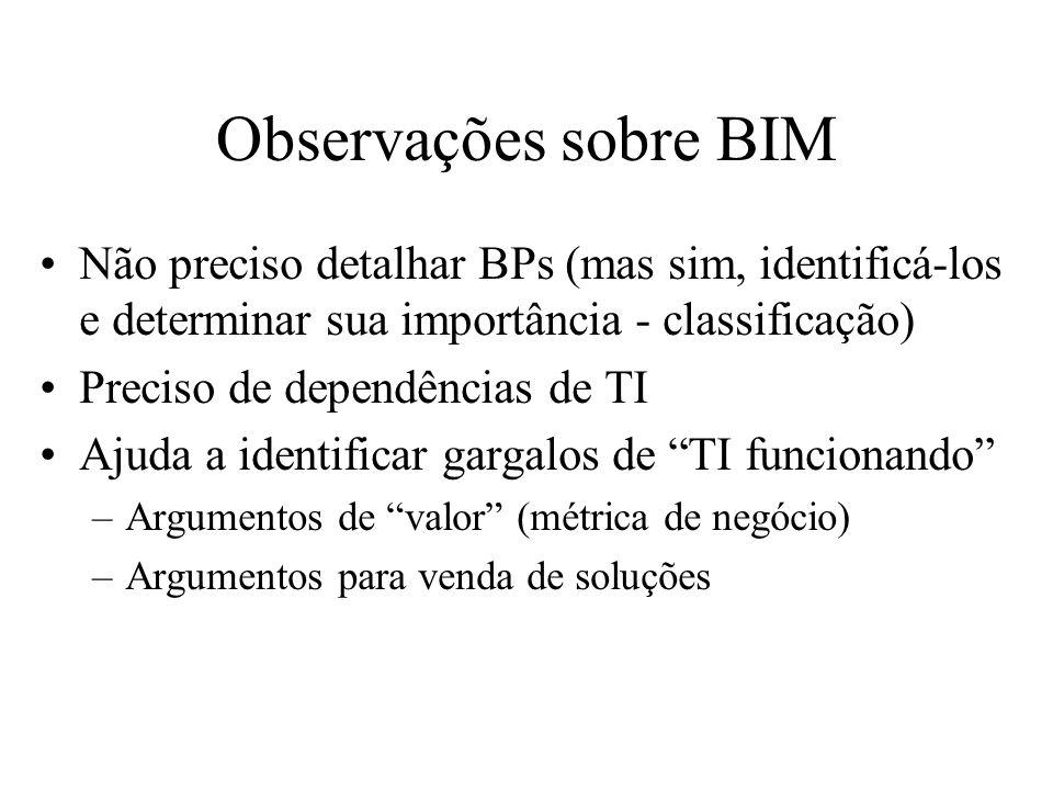 Observações sobre BIM Não preciso detalhar BPs (mas sim, identificá-los e determinar sua importância - classificação) Preciso de dependências de TI Aj
