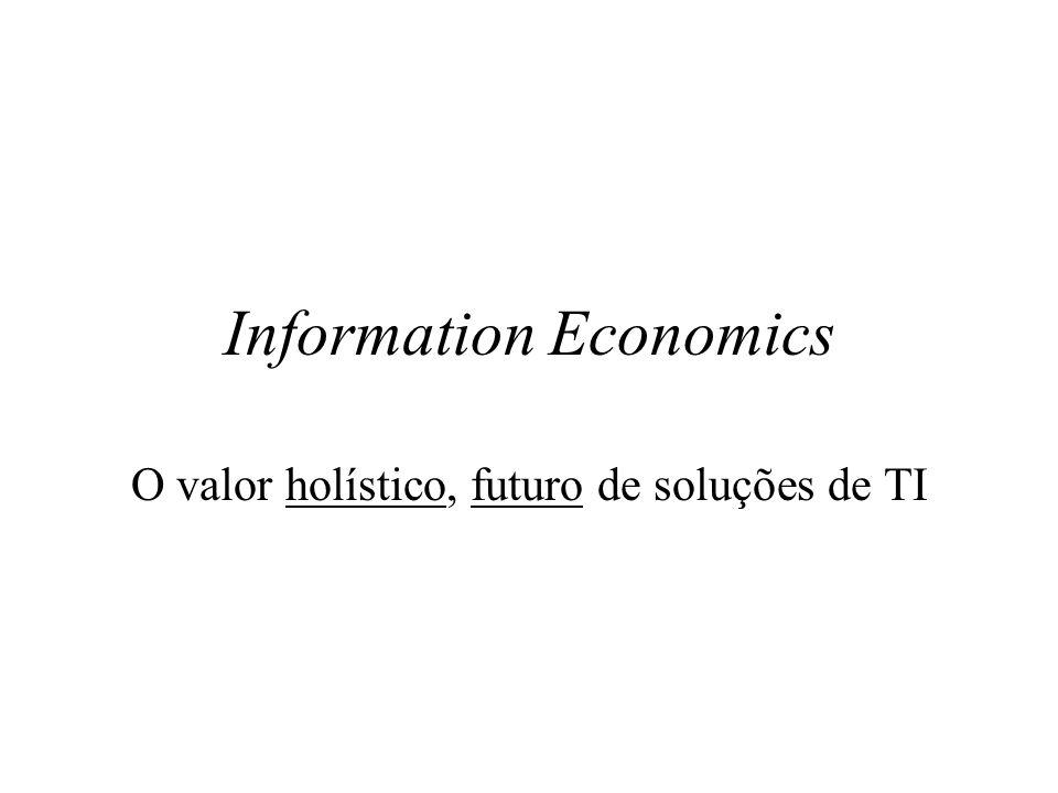 Information Economics O valor holístico, futuro de soluções de TI